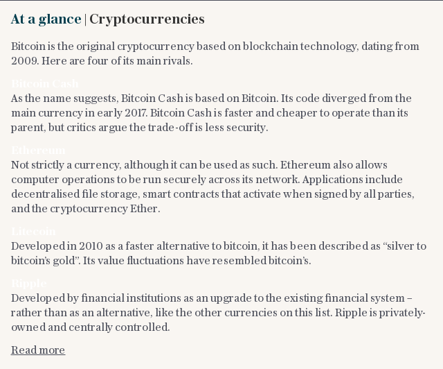 At a glance | Cryptocurrencies