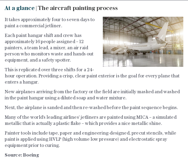 At a glance | The aircraft painting process
