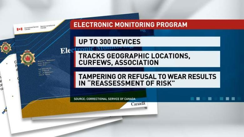 Corrections Canada pushing ahead with electronic monitoring of offenders