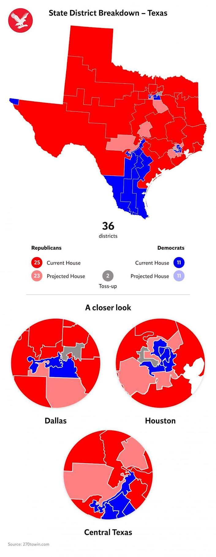 The district breakdown for the Texas House race (The Independent)