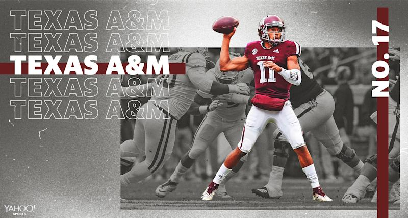 How will Texas A&M and QB Kellen Mond do in year 2 of the Jimbo Fisher era? (Amber Matsumoto/Yahoo Sports)