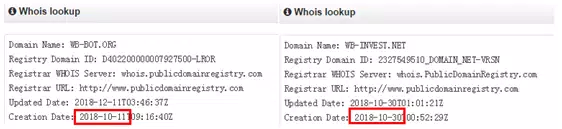 Domain wb-invest.net and wb-bot.org registered in October 2018.