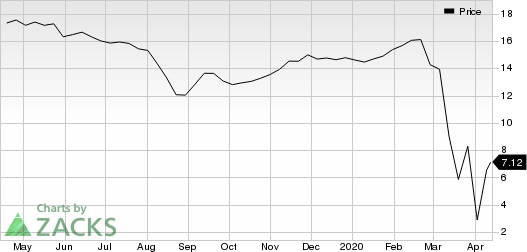 Cherry Hill Mortgage Investment Corporation Price