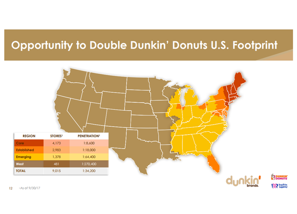 A chart showing Dunkin' Brands' store footprint.