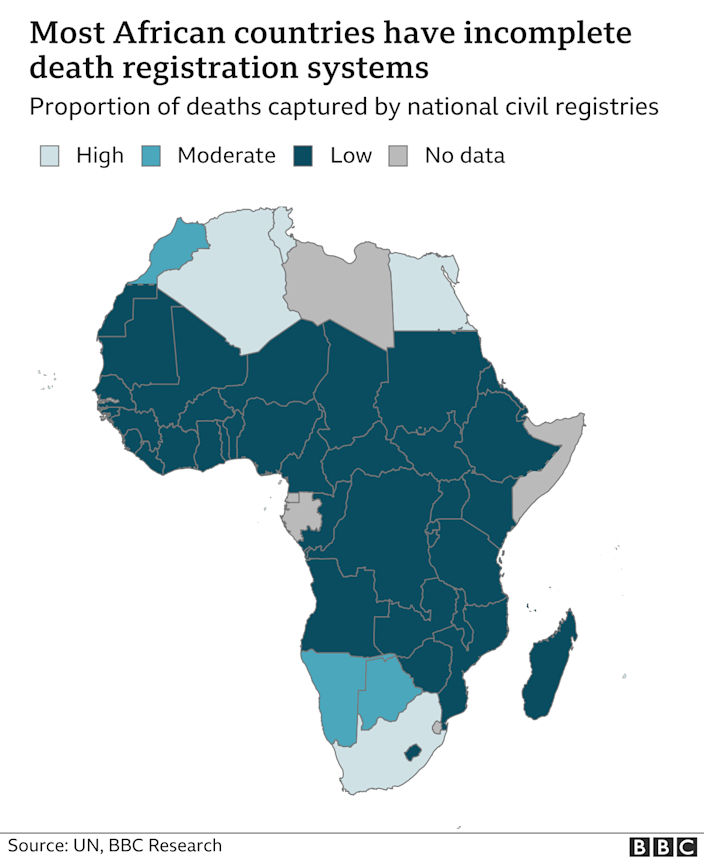 Map of Africa showing death registration systems