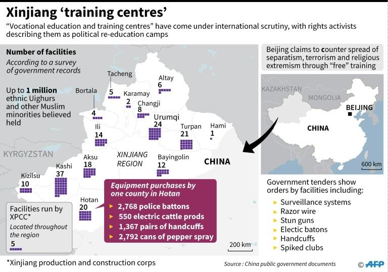 Graphic on educational facilities in China's Xinjiang region that rights activists describe as political re-education camps