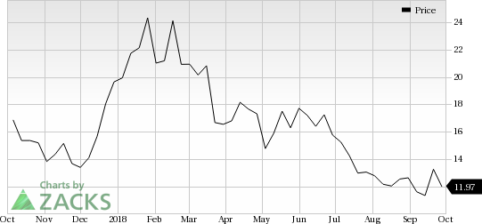 Century Aluminum (CENX) saw a big move last session, as its shares jumped more than 5% on Friday, amid huge volumes.