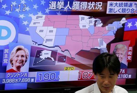 An employee of a foreign exchange trading company works in front of a monitor displaying U.S. presidential election news in Tokyo, Japan, November 9, 2016. REUTERS/Toru Hanai
