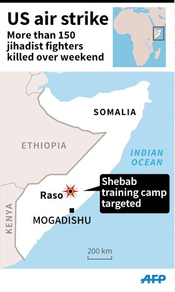 US air strike on Shebab training camp in Somalia (AFP Photo/-)