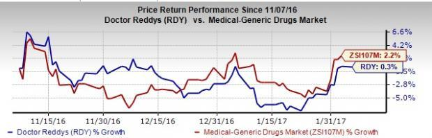 financial outlook on dr reddys laboratories Global vulnerabilities to impart uncertainty to the inflation outlook:  pharma majors cipla and dr reddy's laboratories are slated to announce their financial.