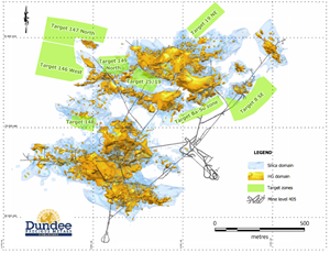 Key target areas for Chelopech in-mine extensional and exploration drilling in 2021.