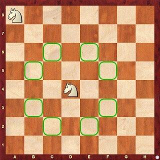 chess board knights positions