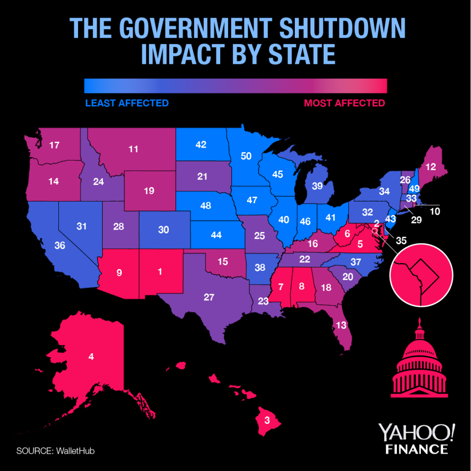 <span>Some states will be hit harder than others, no matter the government shutdown length. </span> (Graphic: David Foster/Yahoo Finance)