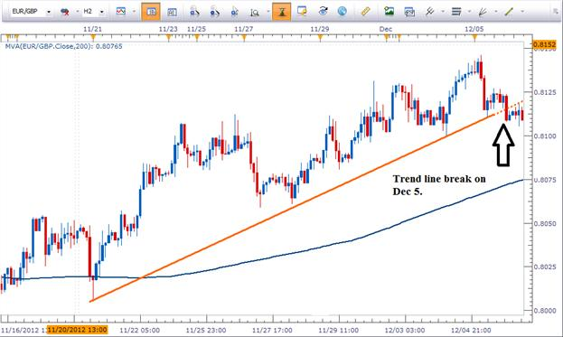 2_benefits_of_trading_forex_crosses_body_Picture_1.png, Learn Forex: 2 Benefits of Trading Forex Crosses
