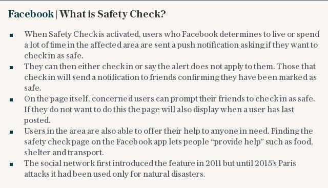 Facebook | What is safety check?