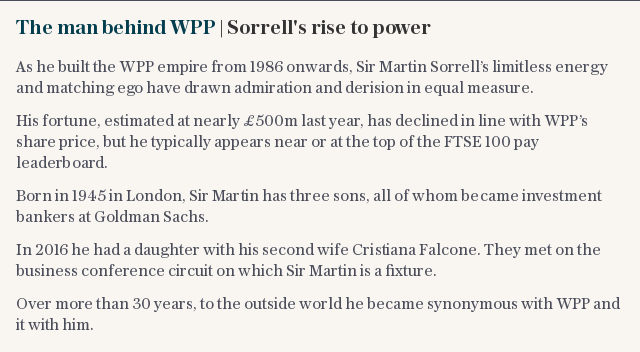 The man behind WPP | Sorrell's rise to power