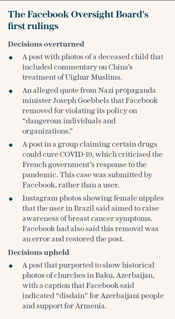 Facebook Oversight Board first rulings