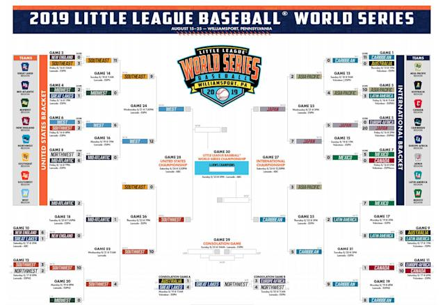little-league-world-series-bracket-082319.jpg