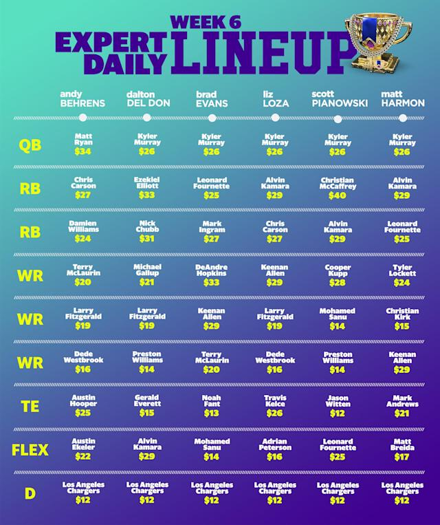 Yahoo Fantasy Experts reveal DFS lineups for Week 6
