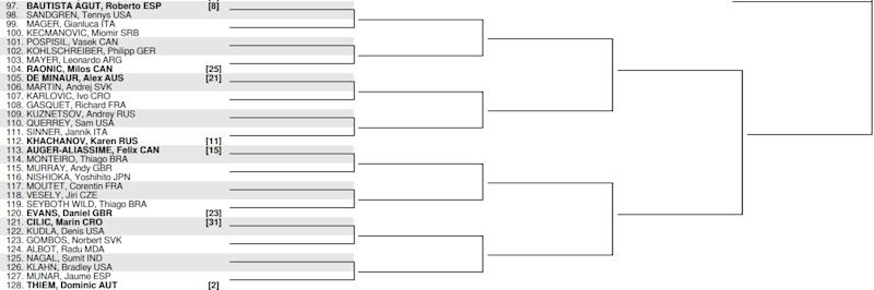 U.S. Open Men's Singles Draw