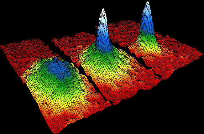 """<p>Bose–Einstein condensate (BEC) was discovered through a collaboration between between Indian physicist <a href=""""https://en.m.wikipedia.org/wiki/Satyendra_Nath_Bose"""" target=""""_blank"""" title=""""Satyendra Nath Bose"""">Satyendra Nath Bose</a> and Albert Einstein, even though the two lived thousands of miles apart before the Internet.</p><p>In the early 1920s, quantum theory was a new field. Bose was teaching at the University of Dhaka and had grown dissatisfied with the then-current understanding of radiation. He wrote a paper studying the issue with a twist: He didn't use any elements of classical physics. When the paper was rejected by journals, Bose turned to Einstein in a letter, even though the two scientists were strangers. </p><p>Einstein read over the paper and agreed with Bose's findings. He used his influence to push for Bose's publication in a prestigious journal. But that wasn't all. Einstein kept thinking about Bose's math, which said that indistinguishable particles could occupy discrete energy states.</p><p>In 1924, Einstein used Bose's math to create a new form of matter, the BEC. At extremely low temperatures, barely above absolute zero, individual atoms would meld into a """"superatom.""""</p><p>And in 1995, a team of scientists proved him right. </p><p>""""It's like running in a hail storm so that no matter what direction you run the hail is always hitting you in the face,"""" <a href=""""https://www.nist.gov/news-events/news/2001/10/bose-einstein-condensate-new-form-matter"""" target=""""_blank"""">said</a> Carl E. Wieman, a scientist who helped discover the BEC, describing the phenomena. """"So you stop.""""</p><p>While a BEC is somewhat like an ice crystal forming in a pond, """"it really is a new form of matter,"""" Wieman said. """"It behaves completely differently from any other material.""""</p>"""