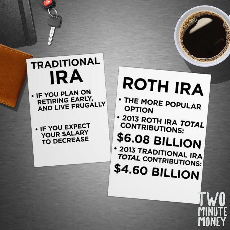 Best traditional ira options