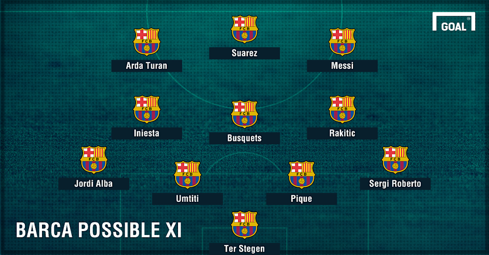 Barcelona possible Clasico