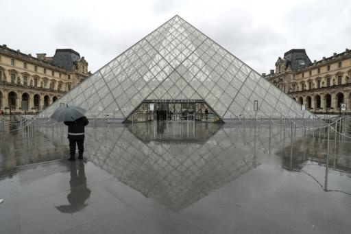 The museum's director says it has lost 80 percent of its public