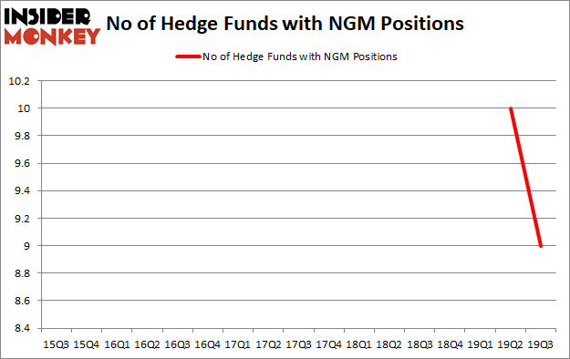 Is NGM A Good Stock To Buy?