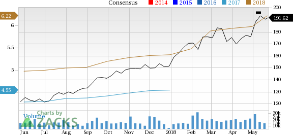 Mastercard (MA) is seeing solid earnings estimate revision and has a favorable Zacks rank, making it well positioned for future earnings growth.