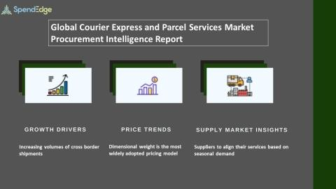 Courier Express and Parcel Services Market Procurement Intelligence Report | SpendEdge Forecasts Spend Growth of over USD 80 Billion in the Courier Express and Parcel Services Market