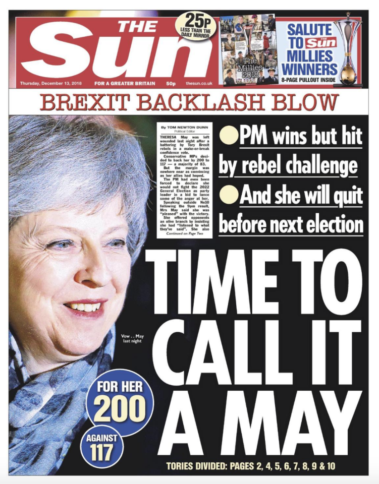 <p>The Sun ran with the headline 'Time To Call It A May', describing it as a 'Brexit Backlash Blow' (Picture: Twitter) </p>