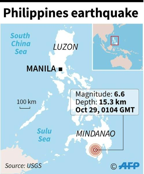 A powerful quake caused panic in some parts of Mindanao, shaking buildings and sending people running outside (AFP Photo/Jonathan WALTER)