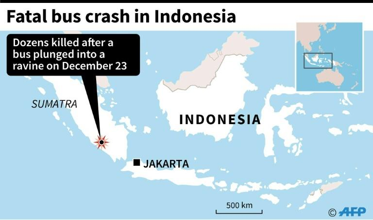 Indonesia bus crash