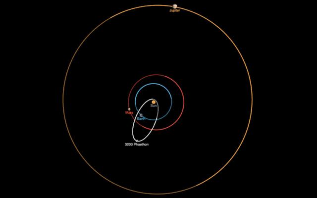 asteroid or comet weird blue space rock phaethon gets a - 639×400