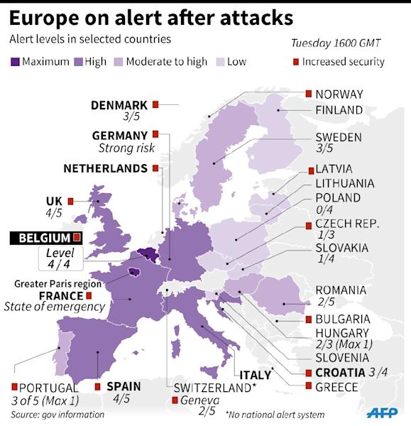 Alerts and security measures in place in selected European countries following the attacks in Brussels (AFP Photo/Laurence SAUBADU, Alain BOMMENEL)