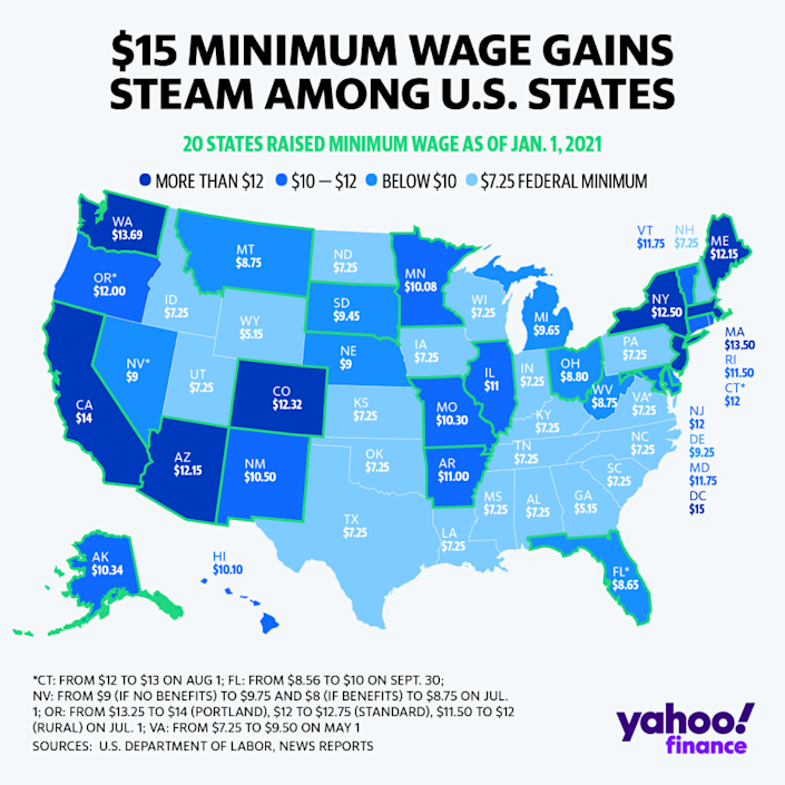 Minimum wage across the country. (Graphic: David Foster/Yahoo Finance)