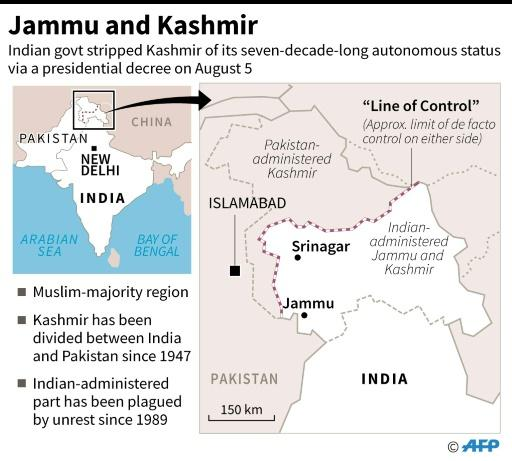 Map of Indian-administered Jammu and Kashmir