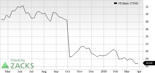 China Life Insurance Company (LFC) is a pretty good value pick, as it has decent revenue metrics to back up its earnings and is seeing solid earnings estimate revisions as well.