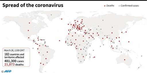 Global spread of the new coronavirus