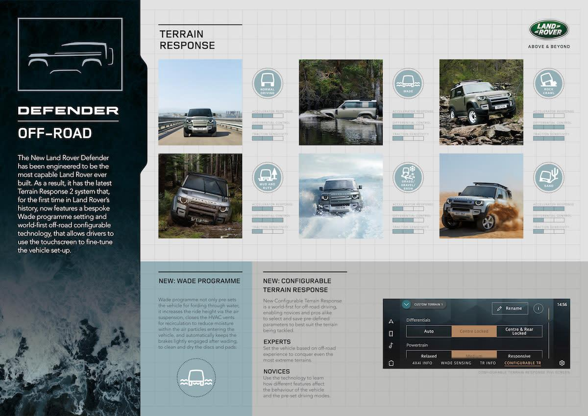 LR_DEF_20MY_9-Off-Road_Infographic_100919.jpg