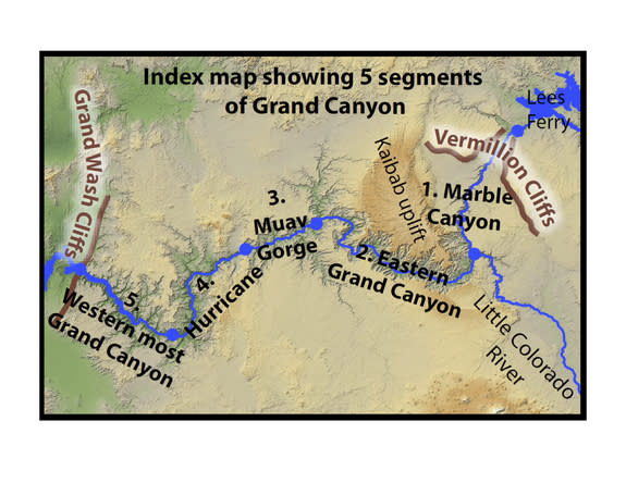 Segments of the Grand Canyon that were carved at different times.