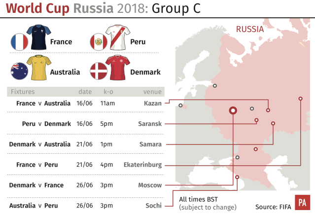 World Cup Group C (PA)