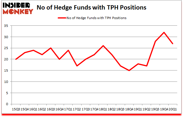 Is TPH A Good Stock To Buy?
