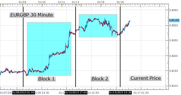 Learn_Forex_Day_Trading_Forex_Momentum_body_Picture_1.png, Learn Forex: Day Trading Forex Momentum