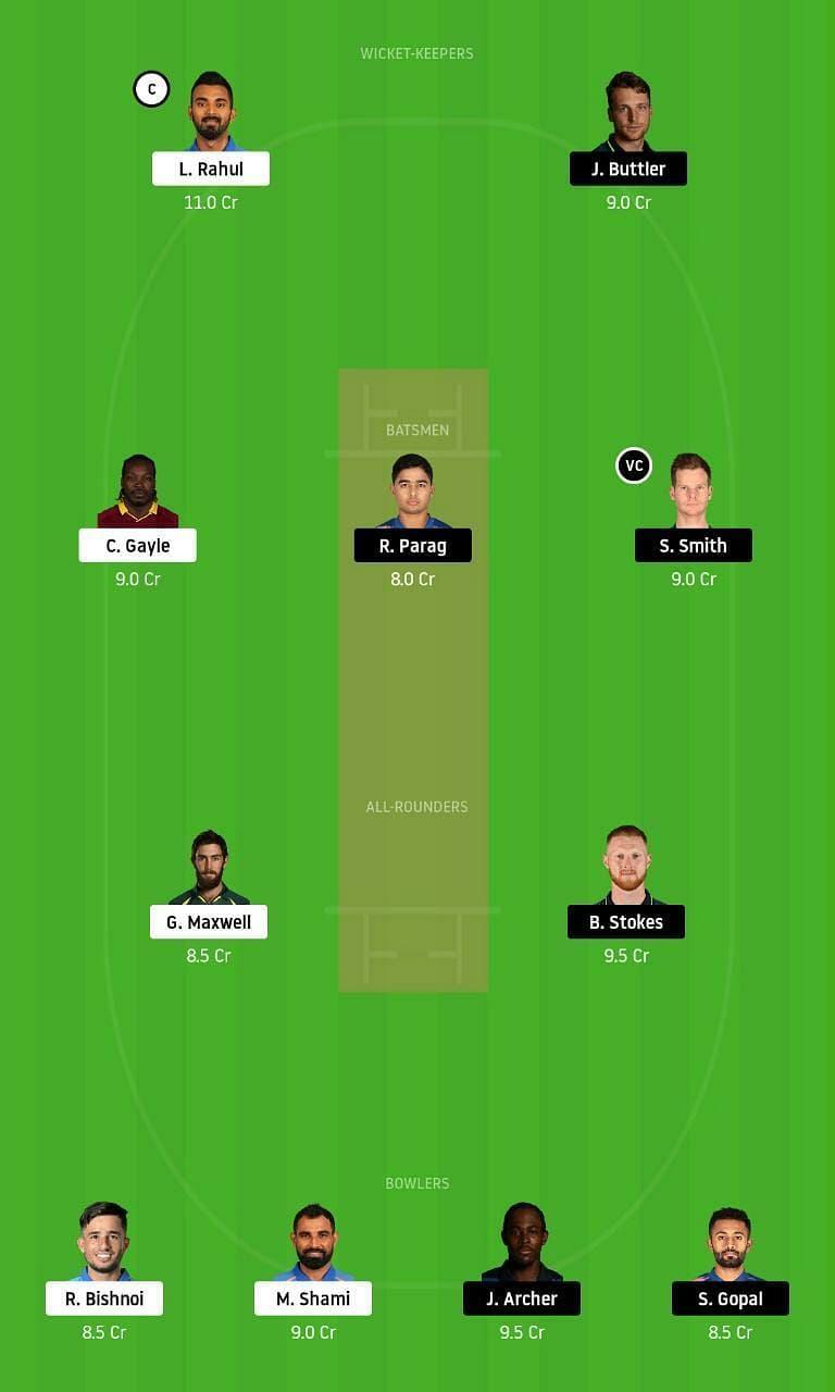 KXIP vs RR IPL Dream11 Tips