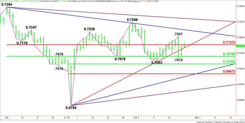The basics of technical analysis explained in under 5   Forex Crunch