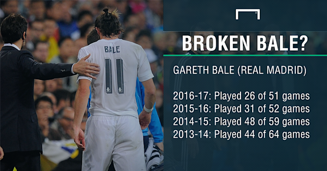 Gareth Bale Real Madrid Injuries PS