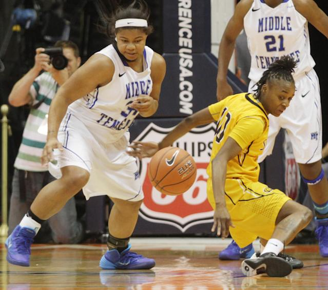 Middle Tennessee's Olivia Jones, left, and Southern Miss' Jerontay Clemons scramble for the ball in an NCAA college basketball game during the first half of their Conference USA Tournament championship Saturday, March 15, 2014 in El Paso, Texas. (AP Photo/Victor Calzada)