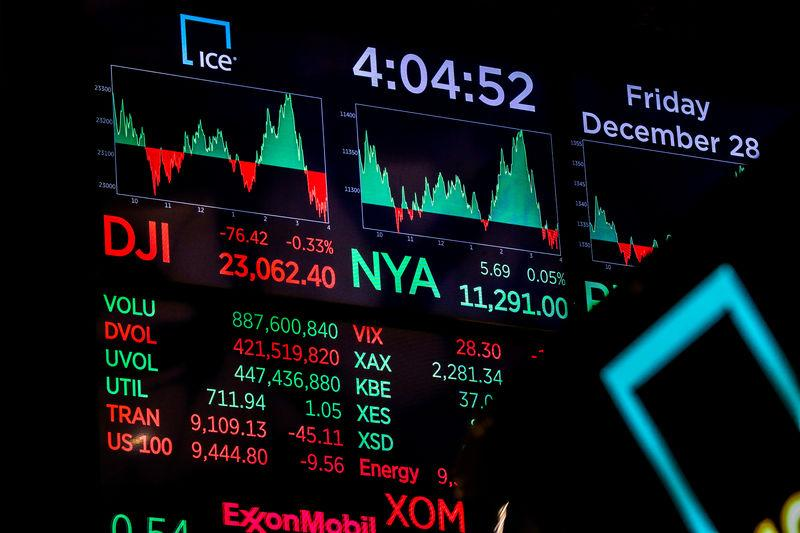 A screen displays the Dow Jones Industrial Average after the close of trading on the floor of the New York Stock Exchange (NYSE) in New York City